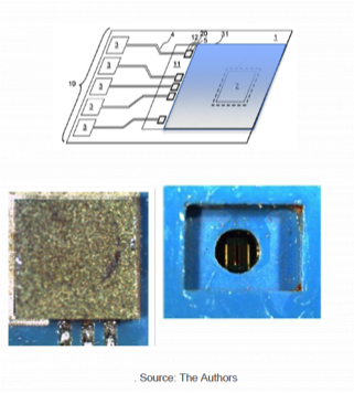CHEMICAL SENSOR, FABRICATION PROCESS AND ITS USE IN pH MEASUREMENT  IN MICROFLUIDICS SYSTEMS