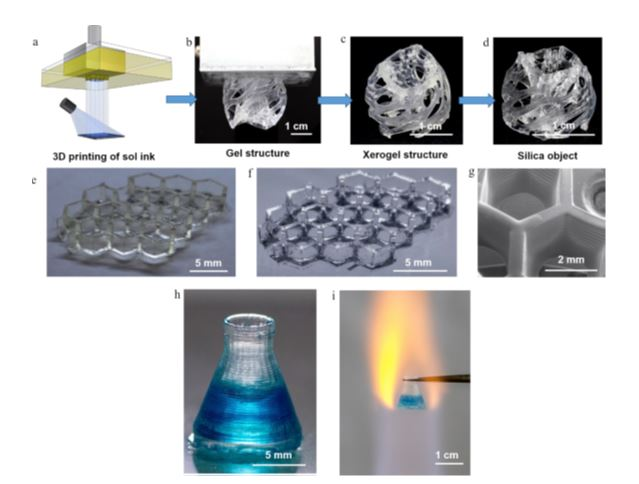 A novel and facile method for 3D printing using Ceramic Inks