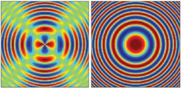 Novel Interferometer With Improved Sensitivity and Resolution