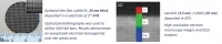 High Quality Thin-films (down to 4nm) by Water-based Chemical Solution