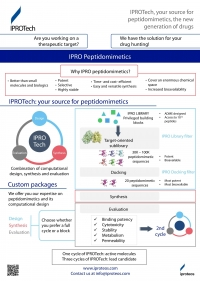Platform for the discovery of protein-protein or protein-ligand interaction modulators based on peptidomimetics (IPROTech)