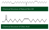 High Oleic Soybean Oil Hand Sanitizer