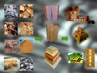 Synthetic wood obtained from organic waste by means of a method that is four times environmentally-friendly!